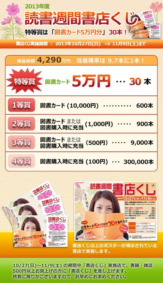 2013年度 読書週間書店くじ